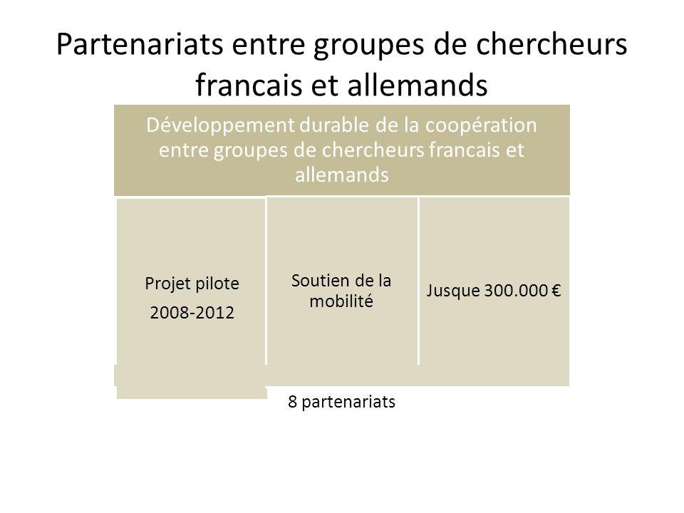 Partenariats entre groupes de chercheurs francais et allemands Développement durable de la coopération entre groupes de chercheurs francais et allemands Projet pilote 2008-2012 Soutien de la mobilité Jusque 300.000 8 partenariats