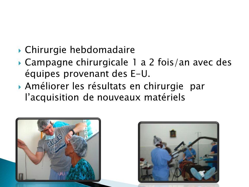 Chirurgie hebdomadaire Campagne chirurgicale 1 a 2 fois/an avec des équipes provenant des E-U.