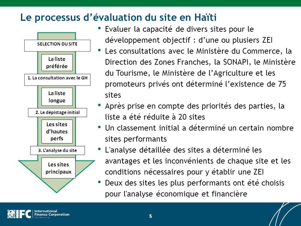 5 Le processus dévaluation du site en Haïti Evaluer la capacité de divers sites pour le développement objectif : dune ou plusiers ZEI Les consultations avec le Ministère du Commerce, la Direction des Zones Franches, la SONAPI, le Ministère du Tourisme, le Ministère de lAgriculture et les promoteurs privés ont déterminé lexistence de 75 sites Après prise en compte des priorités des parties, la liste a été réduite à 20 sites Un classement initial a déterminé un certain nombre sites performants L analyse détaillée des sites a déterminé les avantages et les inconvénients de chaque site et les conditions nécessaires pour y établir une ZEI Deux des sites les plus performants ont été choisis pour l analyse économique et financière