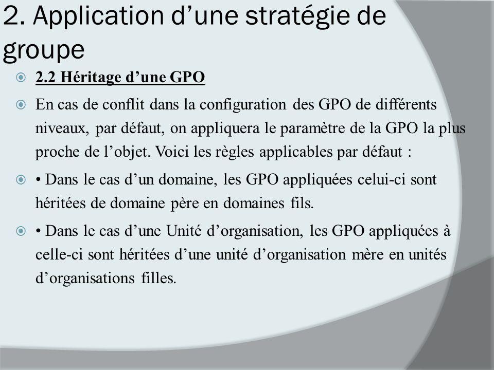 2. Application dune stratégie de groupe 2.2 Héritage dune GPO En cas de conflit dans la configuration des GPO de différents niveaux, par défaut, on ap