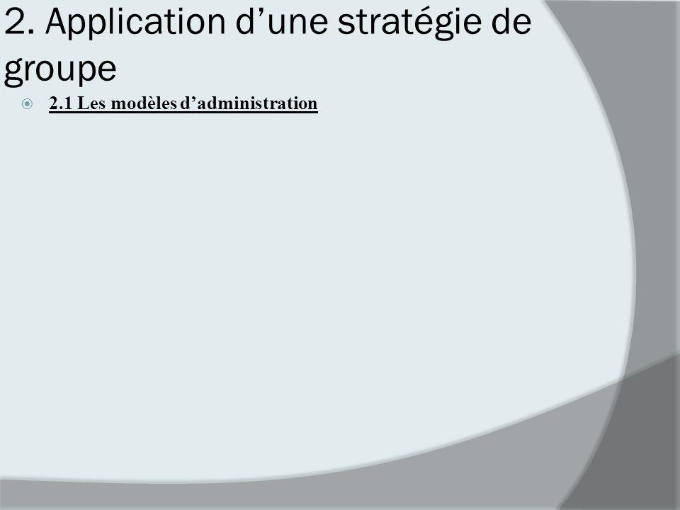2. Application dune stratégie de groupe 2.1 Les modèles dadministration