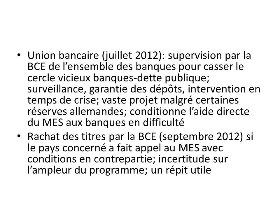 Union bancaire (juillet 2012): supervision par la BCE de lensemble des banques pour casser le cercle vicieux banques-dette publique; surveillance, gar