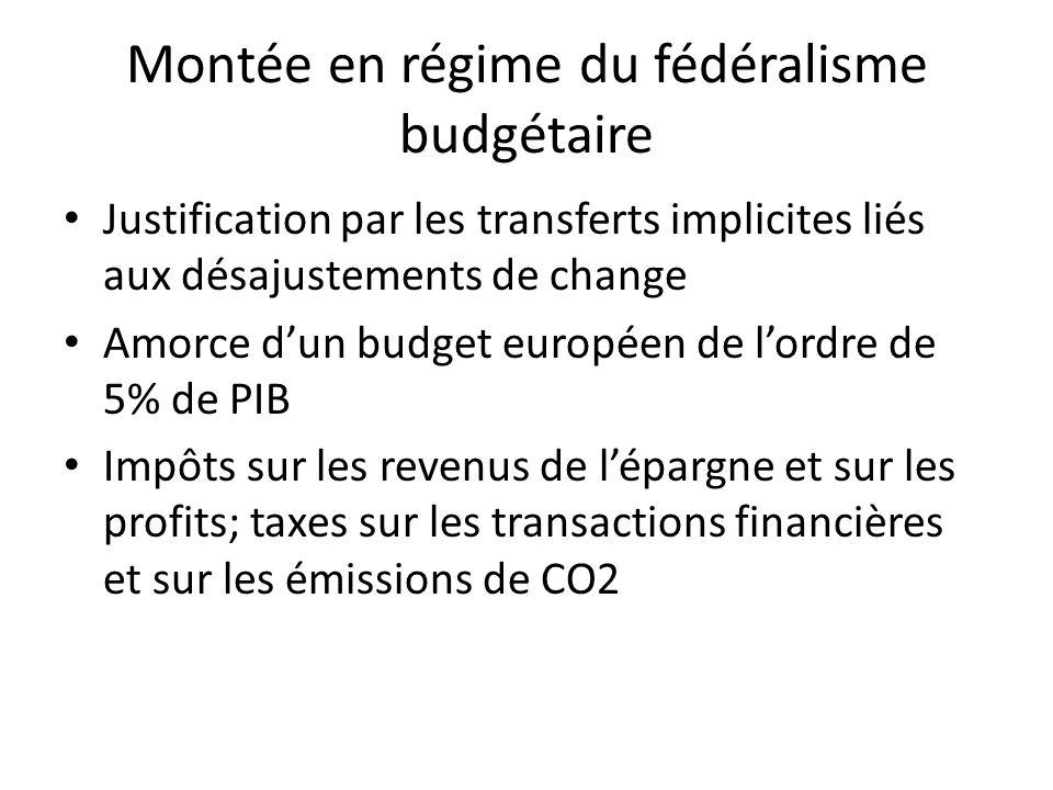 Montée en régime du fédéralisme budgétaire Justification par les transferts implicites liés aux désajustements de change Amorce dun budget européen de