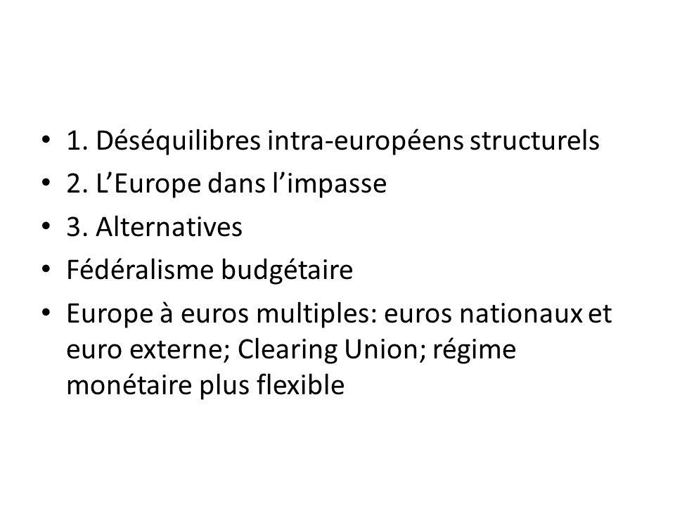 1. Déséquilibres intra-européens structurels 2. LEurope dans limpasse 3. Alternatives Fédéralisme budgétaire Europe à euros multiples: euros nationaux