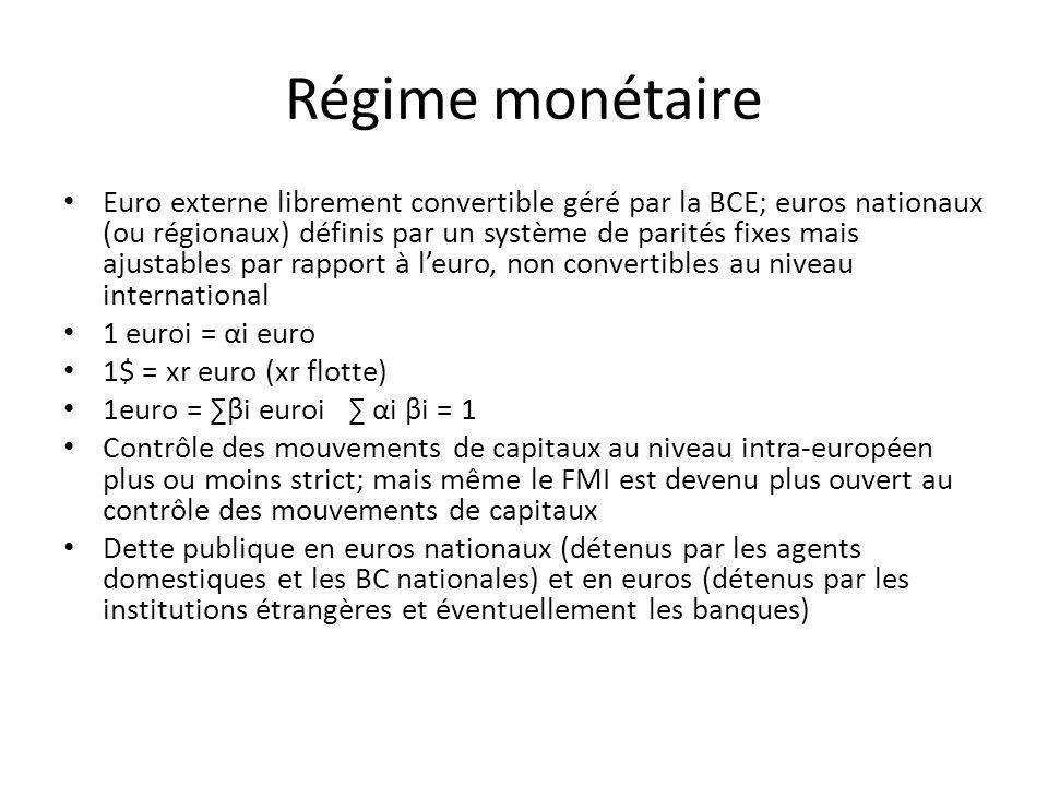 Régime monétaire Euro externe librement convertible géré par la BCE; euros nationaux (ou régionaux) définis par un système de parités fixes mais ajust