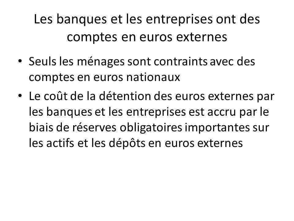 Les banques et les entreprises ont des comptes en euros externes Seuls les ménages sont contraints avec des comptes en euros nationaux Le coût de la d