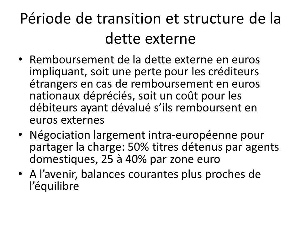 Période de transition et structure de la dette externe Remboursement de la dette externe en euros impliquant, soit une perte pour les créditeurs étran
