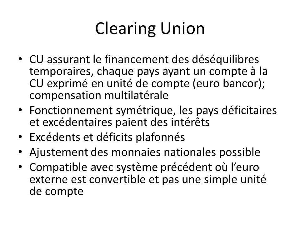 Clearing Union CU assurant le financement des déséquilibres temporaires, chaque pays ayant un compte à la CU exprimé en unité de compte (euro bancor);