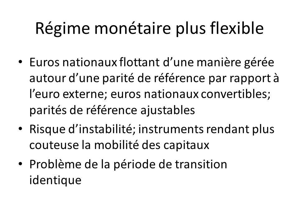 Régime monétaire plus flexible Euros nationaux flottant dune manière gérée autour dune parité de référence par rapport à leuro externe; euros nationau