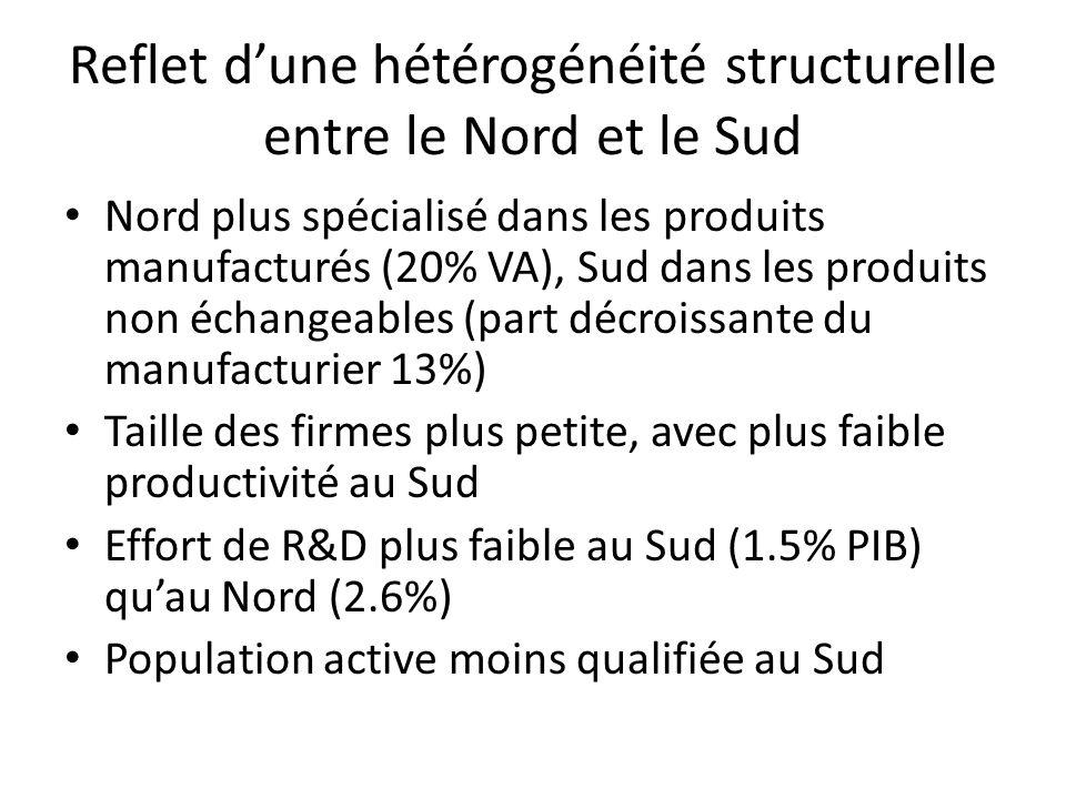 Reflet dune hétérogénéité structurelle entre le Nord et le Sud Nord plus spécialisé dans les produits manufacturés (20% VA), Sud dans les produits non