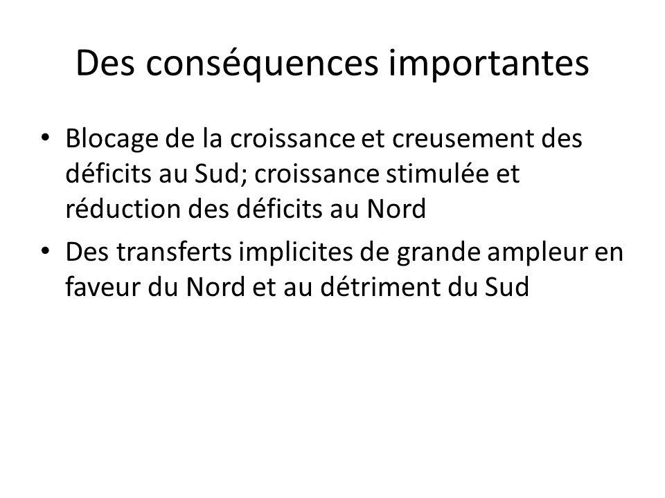 Des conséquences importantes Blocage de la croissance et creusement des déficits au Sud; croissance stimulée et réduction des déficits au Nord Des tra