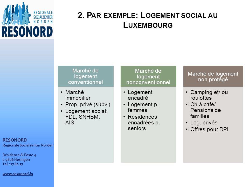 RESONORD Regionale Sozialzenter Norden Résidence Al Poste 4 L-9806 Hosingen Tel.: 27 80 27 www.resonord.lu 2.