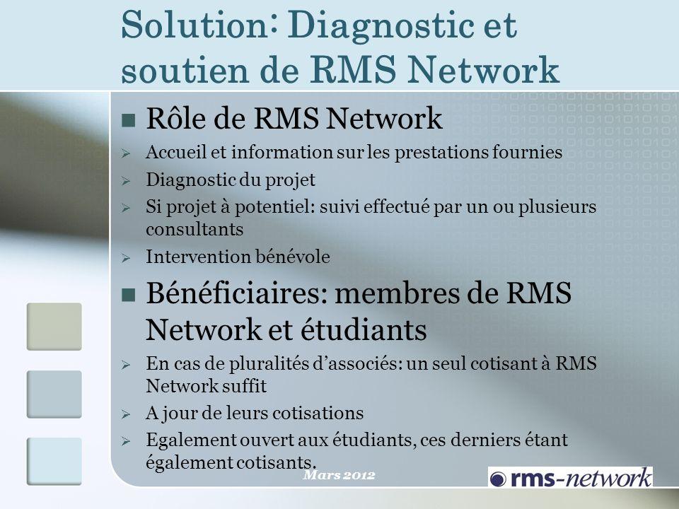 Solution: Diagnostic et soutien de RMS Network Rôle de RMS Network Accueil et information sur les prestations fournies Diagnostic du projet Si projet