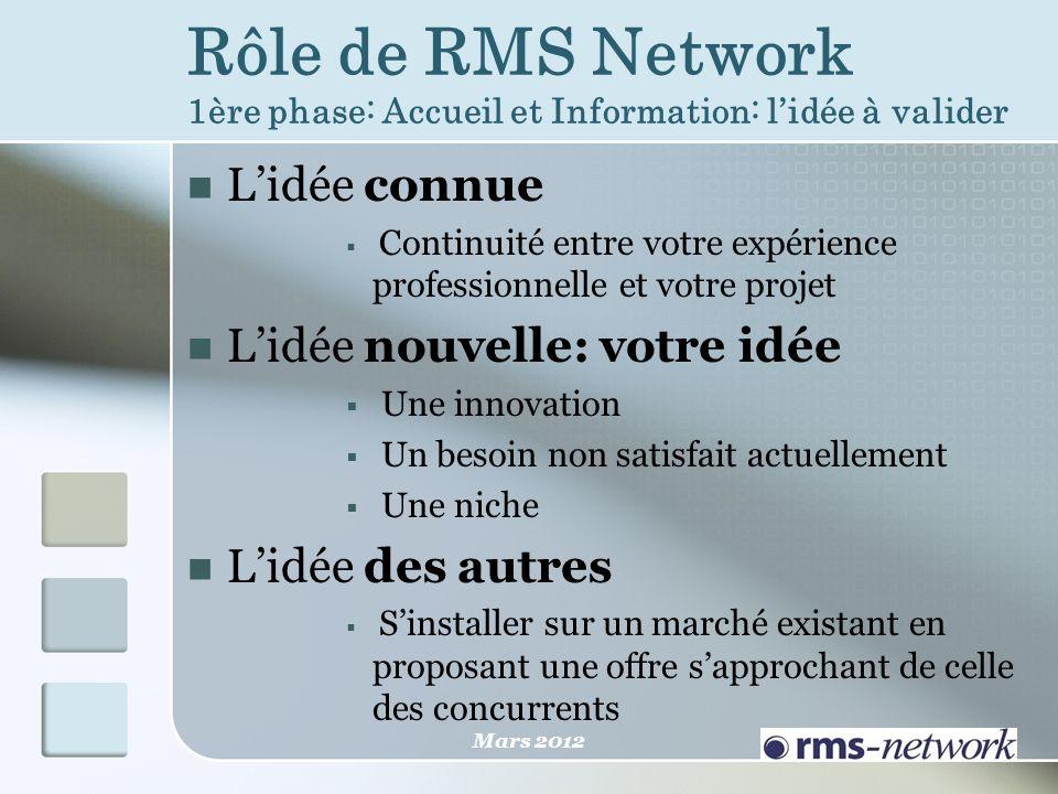 Rôle de RMS Network 1ère phase: Accueil et Information: lidée à valider Lidée connue Continuité entre votre expérience professionnelle et votre projet