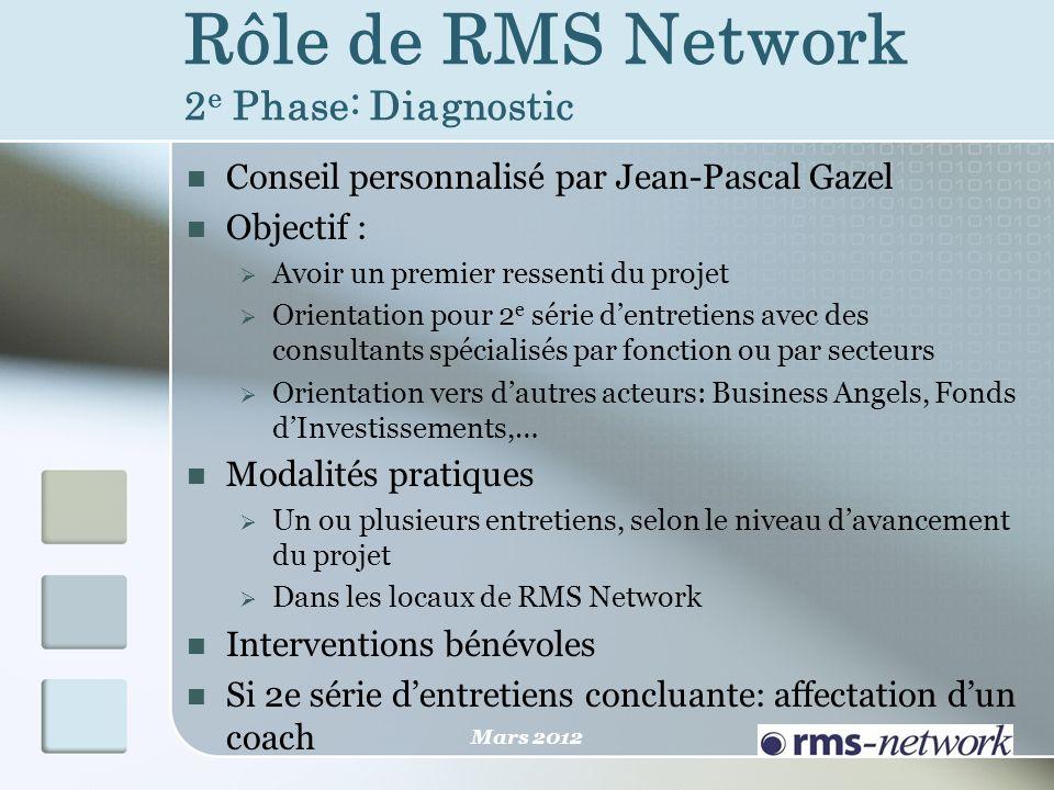 Rôle de RMS Network 2 e Phase: Diagnostic Conseil personnalisé par Jean-Pascal Gazel Objectif : Avoir un premier ressenti du projet Orientation pour 2