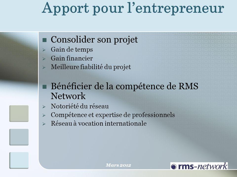 Apport pour lentrepreneur Consolider son projet Gain de temps Gain financier Meilleure fiabilité du projet Bénéficier de la compétence de RMS Network