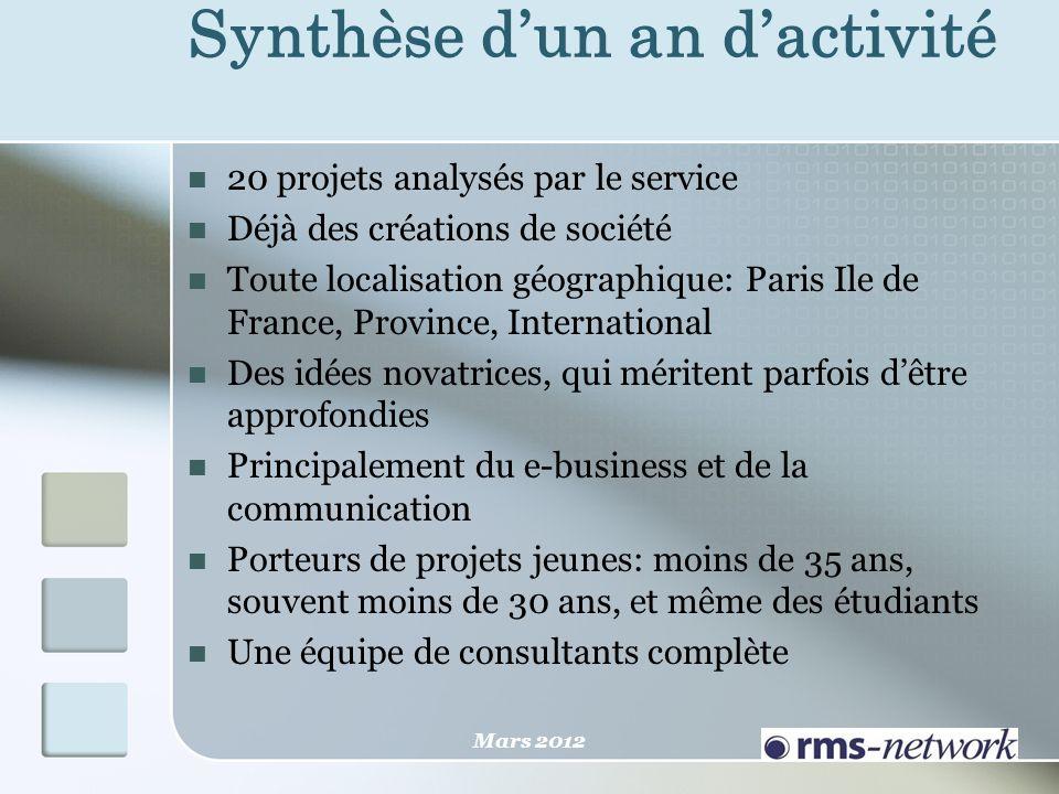 Synthèse dun an dactivité 20 projets analysés par le service Déjà des créations de société Toute localisation géographique: Paris Ile de France, Provi