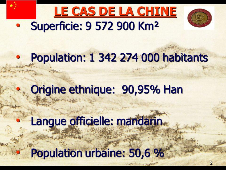 2 LE CAS DE LA CHINE Superficie: 9 572 900 Km ² Superficie: 9 572 900 Km ² Population: 1 342 274 000 habitants Population: 1 342 274 000 habitants Origine ethnique: 90,95% Han Origine ethnique: 90,95% Han Langue officielle: mandarin Langue officielle: mandarin Population urbaine: 50,6 % Population urbaine: 50,6 %
