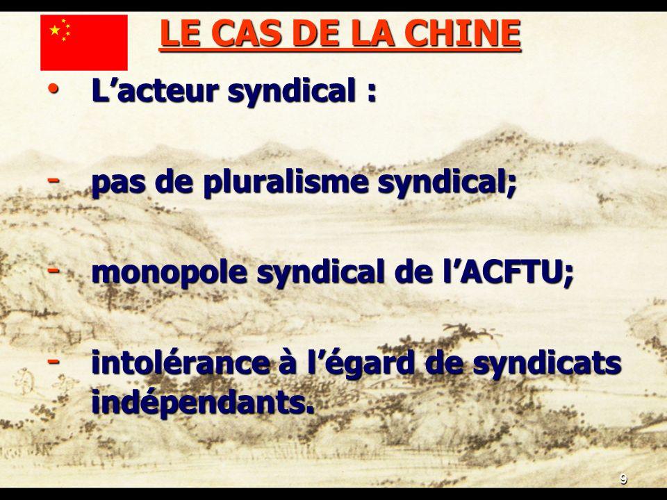 9 LE CAS DE LA CHINE Lacteur syndical : Lacteur syndical : - pas de pluralisme syndical; - monopole syndical de lACFTU; - intolérance à légard de synd