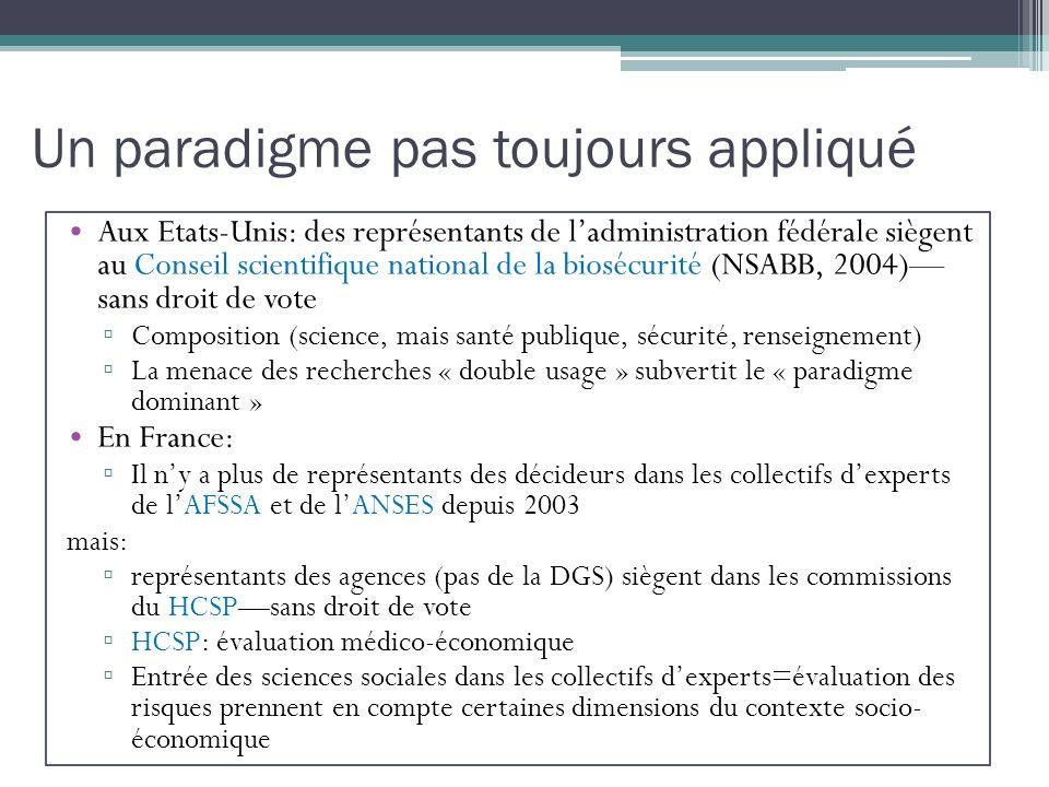 Un paradigme pas toujours appliqué Aux Etats-Unis: des représentants de ladministration fédérale siègent au Conseil scientifique national de la biosécurité (NSABB, 2004) sans droit de vote Composition (science, mais santé publique, sécurité, renseignement) La menace des recherches « double usage » subvertit le « paradigme dominant » En France: Il ny a plus de représentants des décideurs dans les collectifs dexperts de lAFSSA et de lANSES depuis 2003 mais: représentants des agences (pas de la DGS) siègent dans les commissions du HCSPsans droit de vote HCSP: évaluation médico-économique Entrée des sciences sociales dans les collectifs dexperts=évaluation des risques prennent en compte certaines dimensions du contexte socio- économique