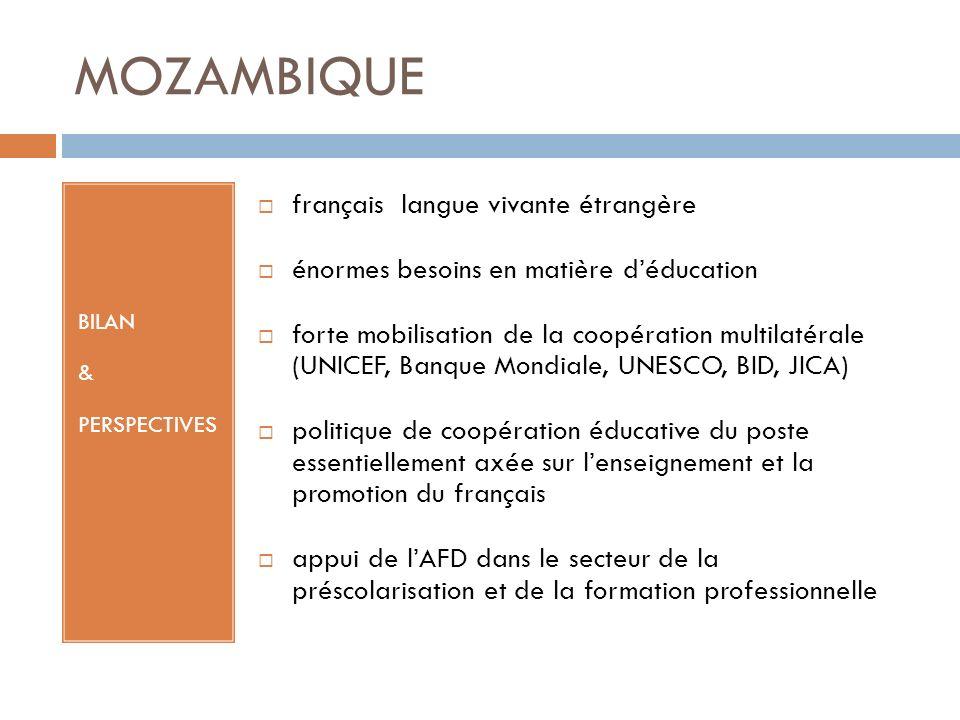 MOZAMBIQUE BILAN & PERSPECTIVES français langue vivante étrangère énormes besoins en matière déducation forte mobilisation de la coopération multilaté