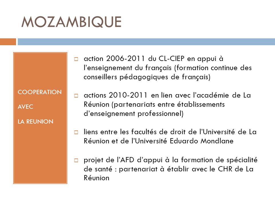 MOZAMBIQUE COOPERATION AVEC LA REUNION action 2006-2011 du CL-CIEP en appui à lenseignement du français (formation continue des conseillers pédagogiques de français) actions 2010-2011 en lien avec lacadémie de La Réunion (partenariats entre établissements denseignement professionnel) liens entre les facultés de droit de lUniversité de La Réunion et de lUniversité Eduardo Mondlane projet de lAFD dappui à la formation de spécialité de santé : partenariat à établir avec le CHR de La Réunion