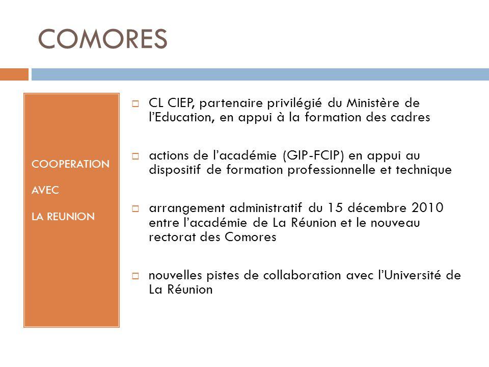COMORES COOPERATION AVEC LA REUNION CL CIEP, partenaire privilégié du Ministère de lEducation, en appui à la formation des cadres actions de lacadémie