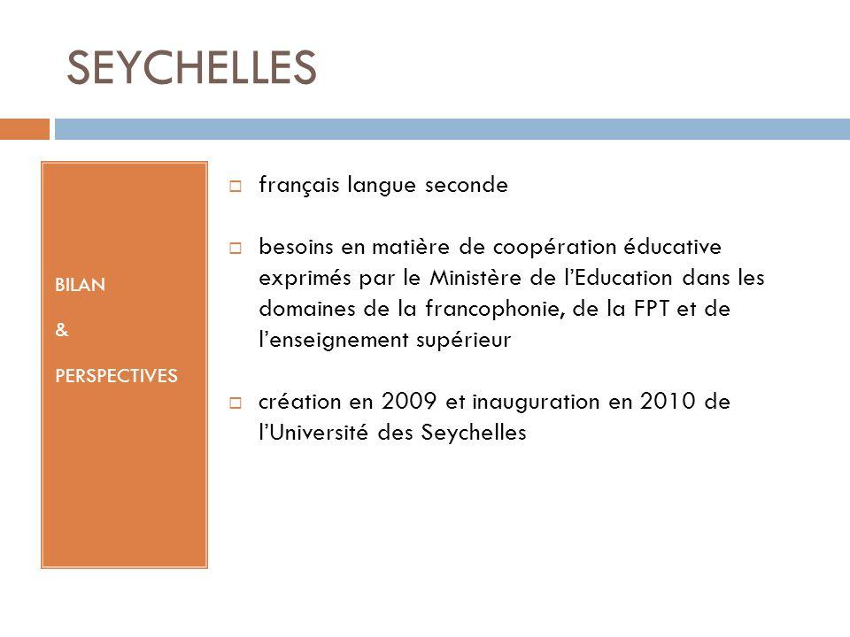 SEYCHELLES BILAN & PERSPECTIVES français langue seconde besoins en matière de coopération éducative exprimés par le Ministère de lEducation dans les domaines de la francophonie, de la FPT et de lenseignement supérieur création en 2009 et inauguration en 2010 de lUniversité des Seychelles