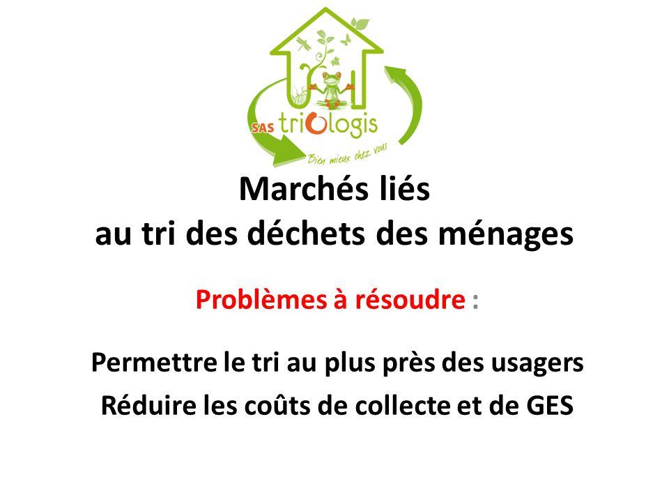 Marchés liés au tri des déchets des ménages Problèmes à résoudre : Permettre le tri au plus près des usagers Réduire les coûts de collecte et de GES