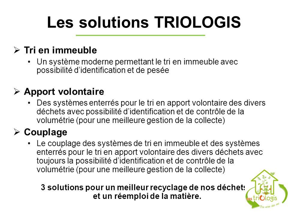 Les solutions TRIOLOGIS Tri en immeuble Un système moderne permettant le tri en immeuble avec possibilité didentification et de pesée Apport volontair