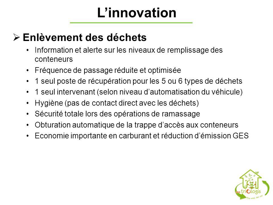 Linnovation Enlèvement des déchets Information et alerte sur les niveaux de remplissage des conteneurs Fréquence de passage réduite et optimisée 1 seu