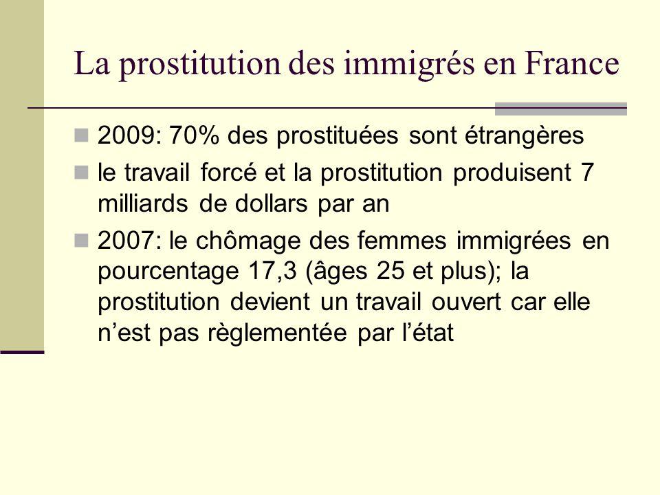 La prostitution des immigrés en France 2009: 70% des prostituées sont étrangères le travail forcé et la prostitution produisent 7 milliards de dollars par an 2007: le chômage des femmes immigrées en pourcentage 17,3 (âges 25 et plus); la prostitution devient un travail ouvert car elle nest pas règlementée par létat