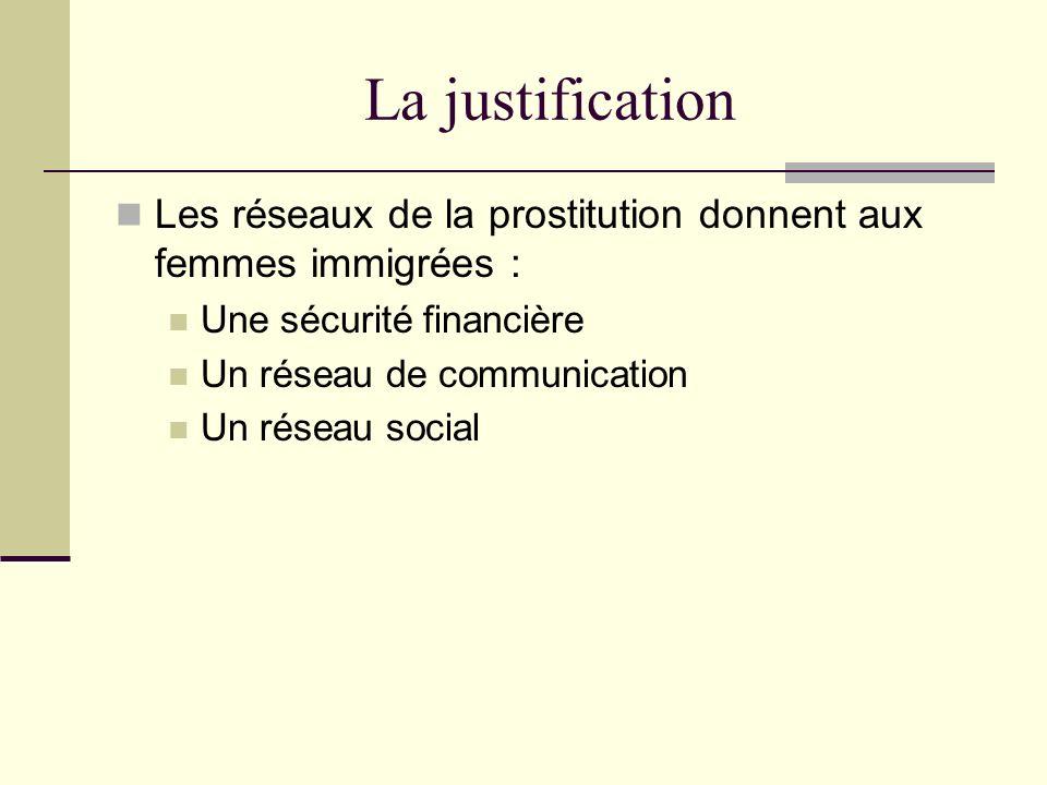 La justification Les réseaux de la prostitution donnent aux femmes immigrées : Une sécurité financière Un réseau de communication Un réseau social