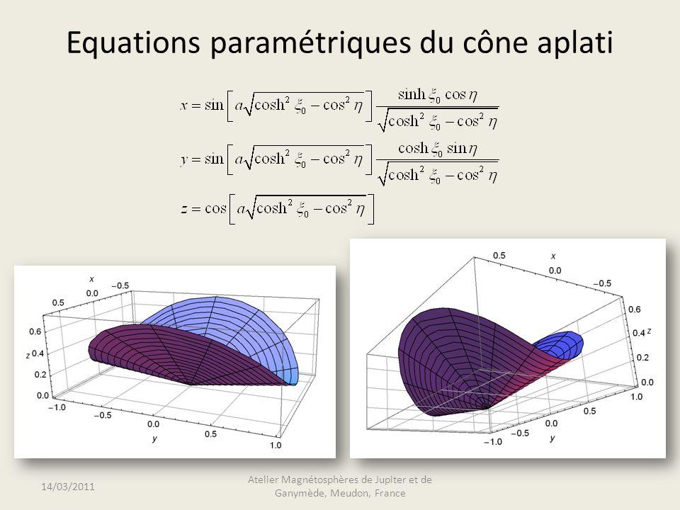 Equations paramétriques du cône aplati 14/03/2011 Atelier Magnétosphères de Jupiter et de Ganymède, Meudon, France