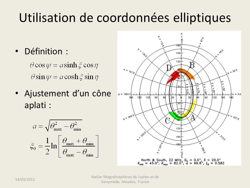 Utilisation de coordonnées elliptiques Définition : Ajustement dun cône aplati : 14/03/2011 Atelier Magnétosphères de Jupiter et de Ganymède, Meudon, France