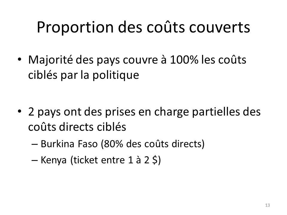 13 Proportion des coûts couverts Majorité des pays couvre à 100% les coûts ciblés par la politique 2 pays ont des prises en charge partielles des coûts directs ciblés – Burkina Faso (80% des coûts directs) – Kenya (ticket entre 1 à 2 $)