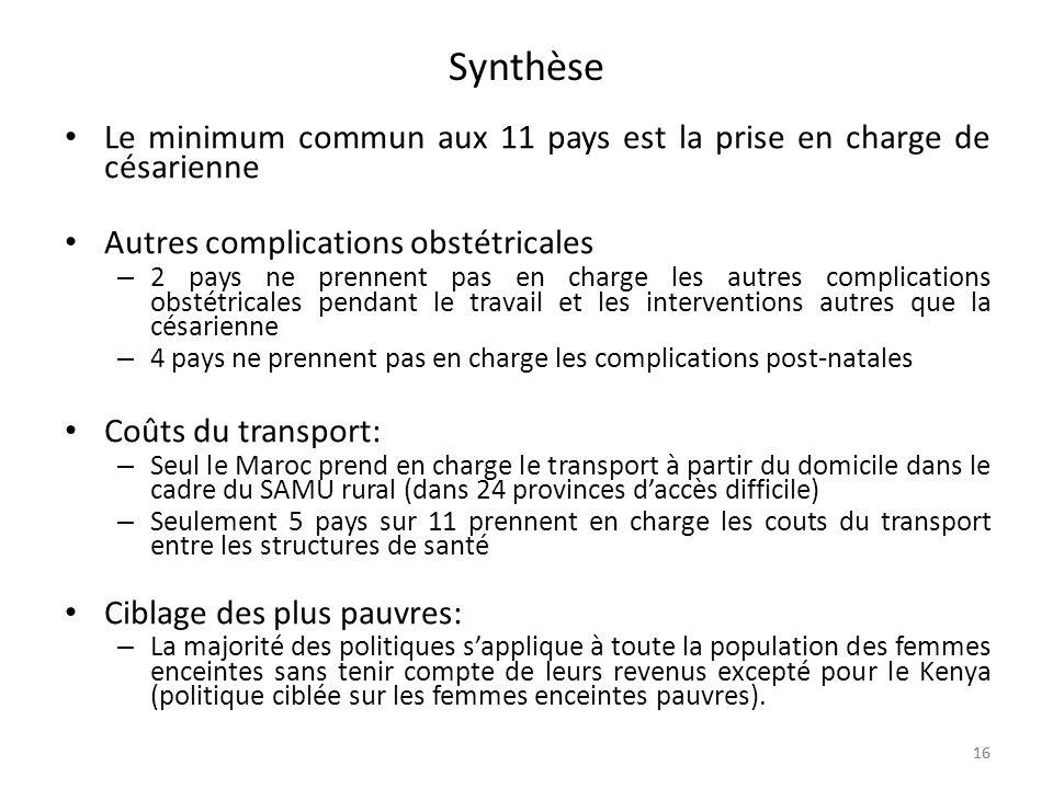 16 Synthèse Le minimum commun aux 11 pays est la prise en charge de césarienne Autres complications obstétricales – 2 pays ne prennent pas en charge l