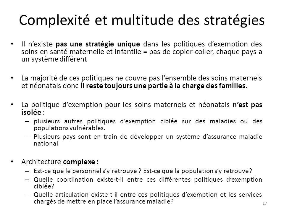 17 Complexité et multitude des stratégies Il nexiste pas une stratégie unique dans les politiques dexemption des soins en santé maternelle et infantil