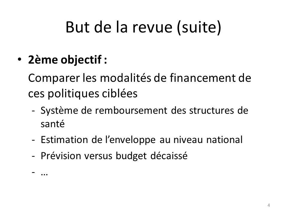 44 But de la revue (suite) 2ème objectif : Comparer les modalités de financement de ces politiques ciblées -Système de remboursement des structures de santé -Estimation de lenveloppe au niveau national -Prévision versus budget décaissé -…