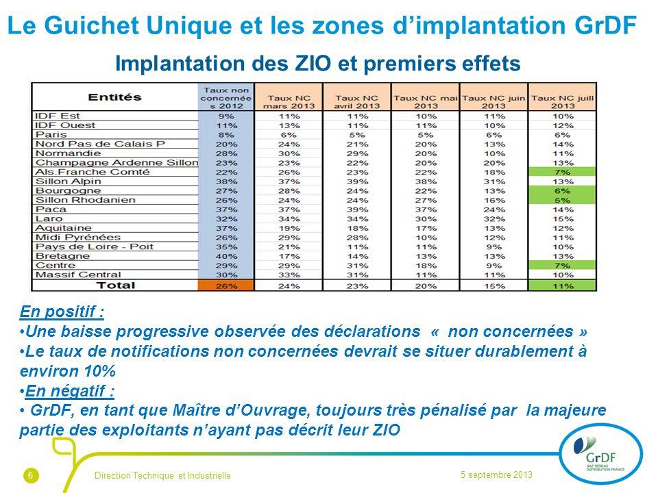 6 Le Guichet Unique et les zones dimplantation GrDF Implantation des ZIO et premiers effets 5 septembre 2013 Direction Technique et Industrielle En po
