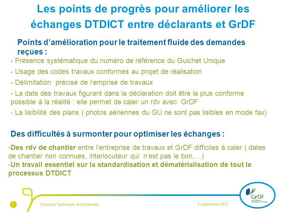 7 Les points de progrès pour améliorer les échanges DTDICT entre déclarants et GrDF Points damélioration pour le traitement fluide des demandes reçues