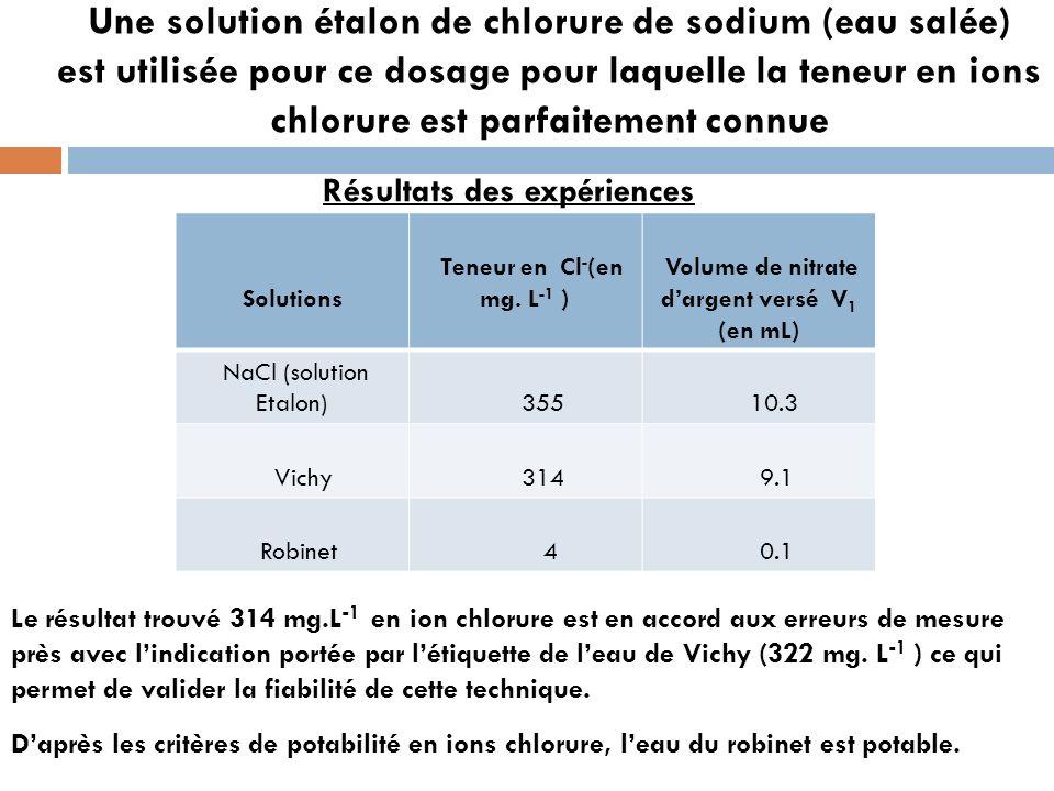 Une solution étalon de chlorure de sodium (eau salée) est utilisée pour ce dosage pour laquelle la teneur en ions chlorure est parfaitement connue Sol