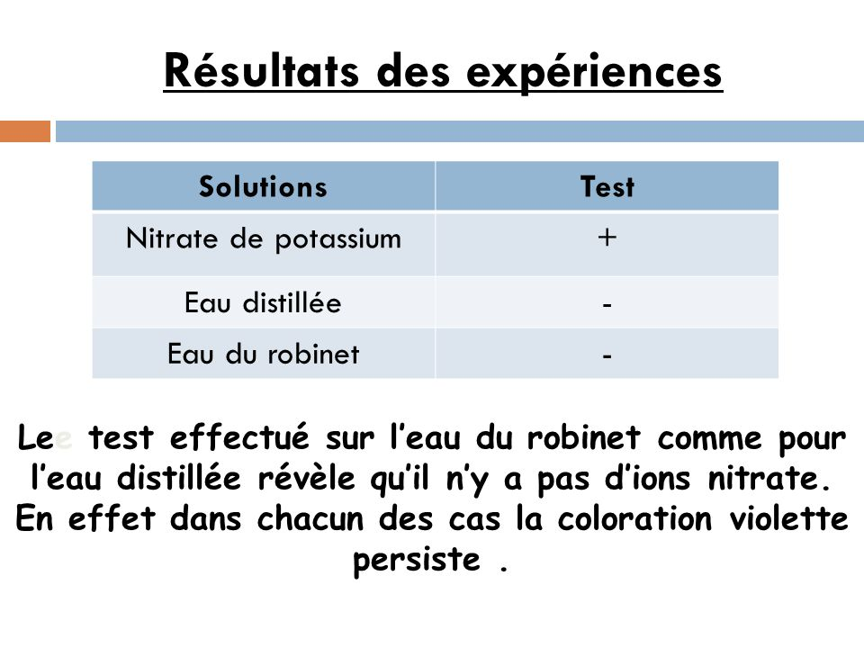 Résultats des expériences SolutionsTest Nitrate de potassium+ Eau distillée- Eau du robinet- Lee test effectué sur leau du robinet comme pour leau dis