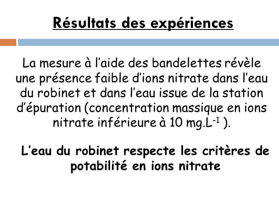 La mesure à laide des bandelettes révèle une présence faible dions nitrate dans leau du robinet et dans leau issue de la station dépuration (concentra
