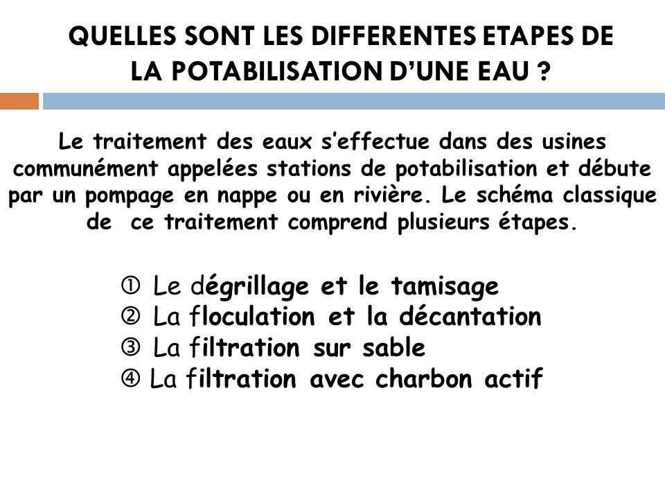 QUELLES SONT LES DIFFERENTES ETAPES DE LA POTABILISATION DUNE EAU ? Le traitement des eaux seffectue dans des usines communément appelées stations de