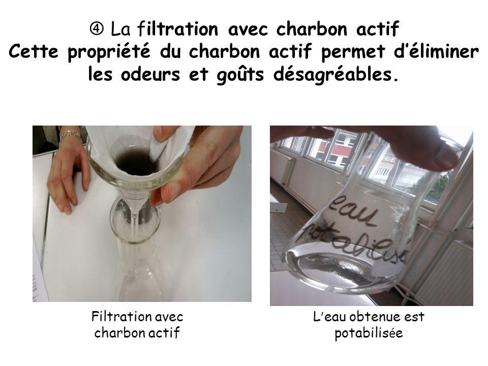 La filtration avec charbon actif Cette propriété du charbon actif permet déliminer les odeurs et goûts désagréables. L eau obtenue est potabilis é e F