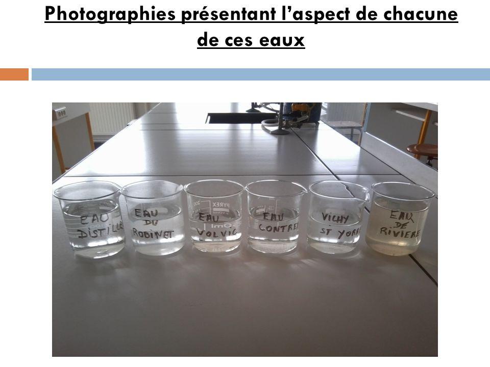 Photographies présentant laspect de chacune de ces eaux