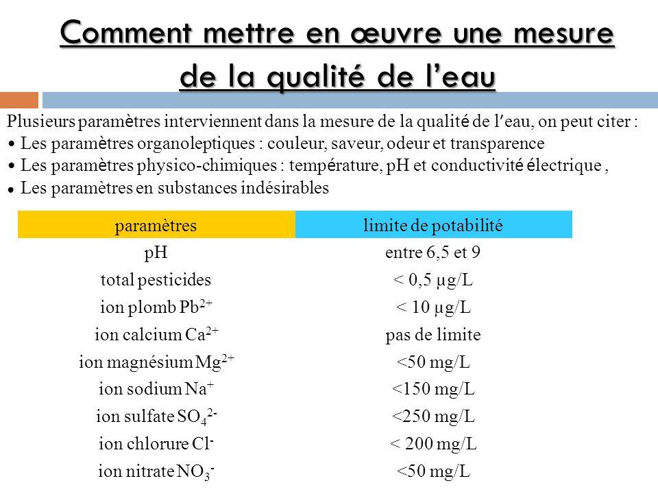 Comment mettre en œuvre une mesure de la qualité de leau Plusieurs param è tres interviennent dans la mesure de la qualit é de l eau, on peut citer :