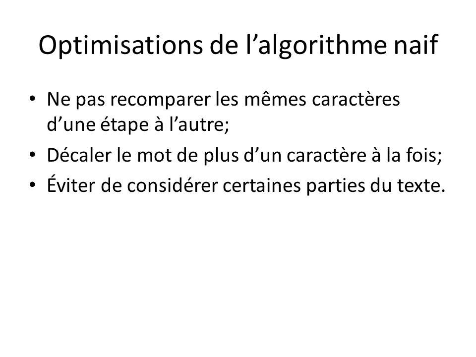 Optimisations de lalgorithme naif Ne pas recomparer les mêmes caractères dune étape à lautre; Décaler le mot de plus dun caractère à la fois; Éviter d