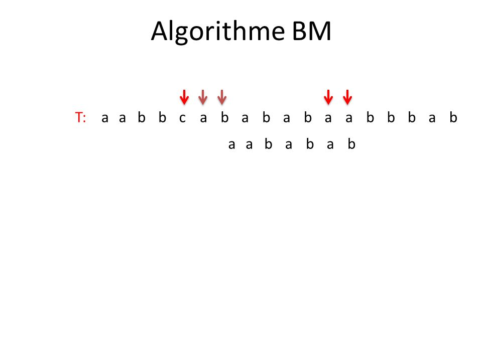 Algorithme BM T:aabbcabababaabbbab aababab